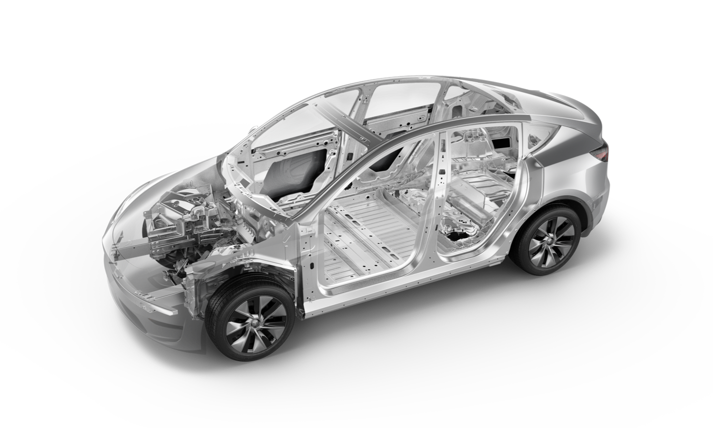Model Y safety image